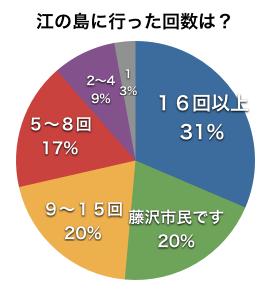 スクリーンショット 2015-05-31 20.42.43